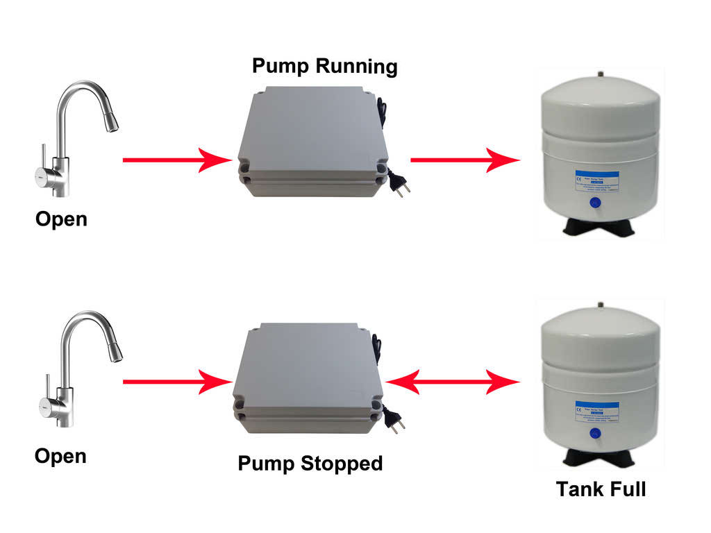 box_with_pump_non_pressure_4
